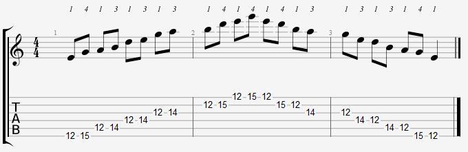 پوزسیون دوازدهم گام می مینور پنتاتونیک