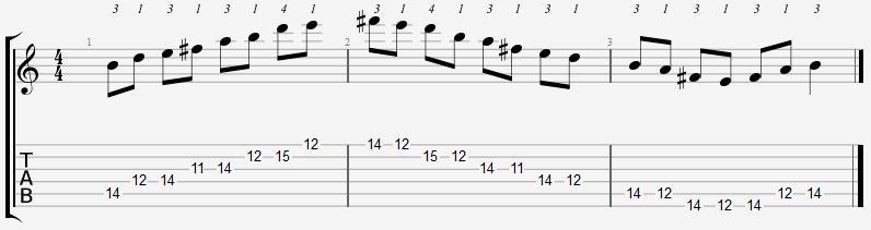 پوزسیون یازدهم گام سی مینور پنتاتونیک