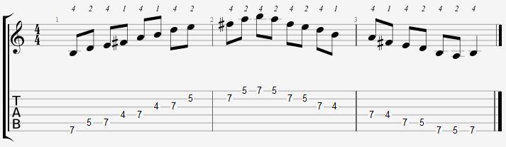پوزسیون چهارم گام سی مینور پنتاتونیک