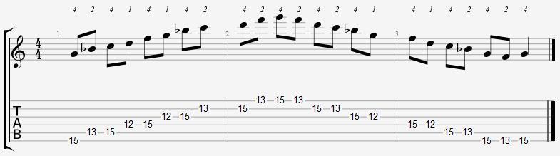 پوزسیون دوازدهم گام سل مینور پنتاتونیک