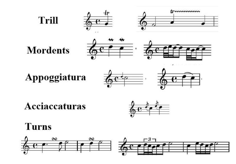 علائم موسیقی ، نت های زینت